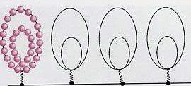 двойное петельное плетение